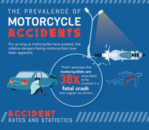 motorcycle accident stats los angeles